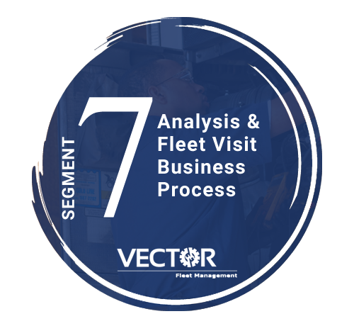 Analysis & Fleet Visit Business Process - Segment 7